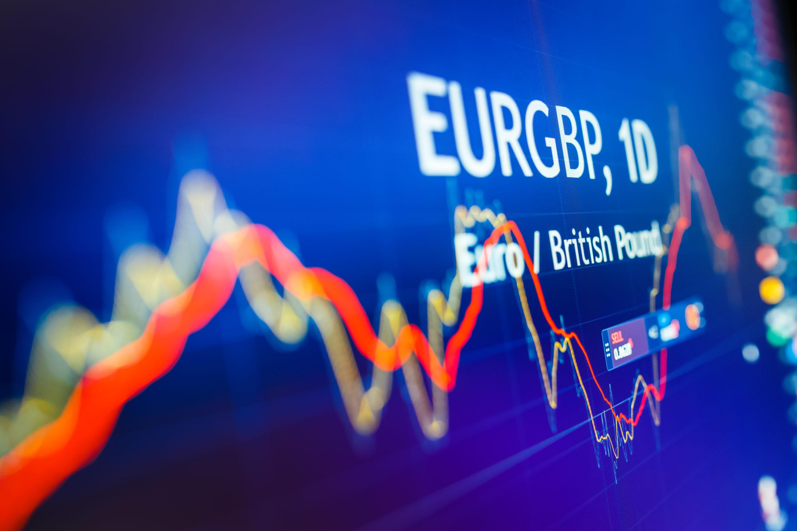 11/03 – EUR in focus as ECB meets